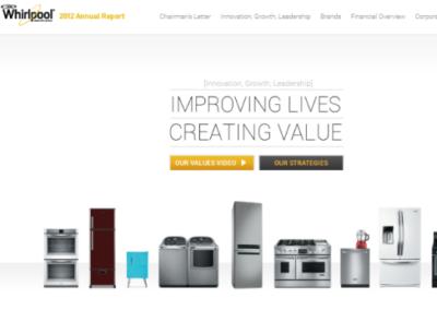 Whirlpool 2012 Online Report